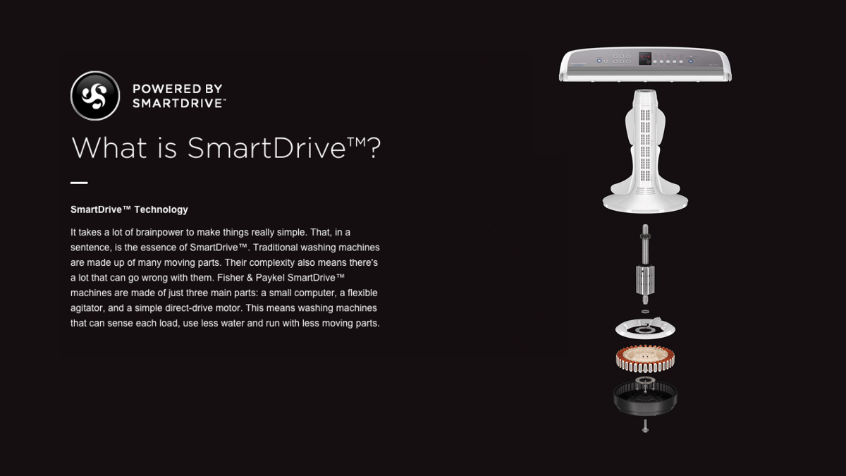 Laundry What Is Smartdrive