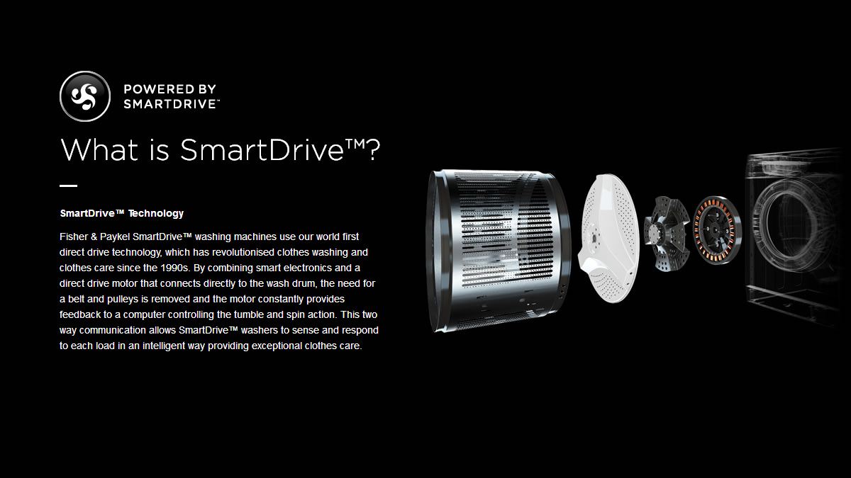 Wash What Is Smartdrive 2