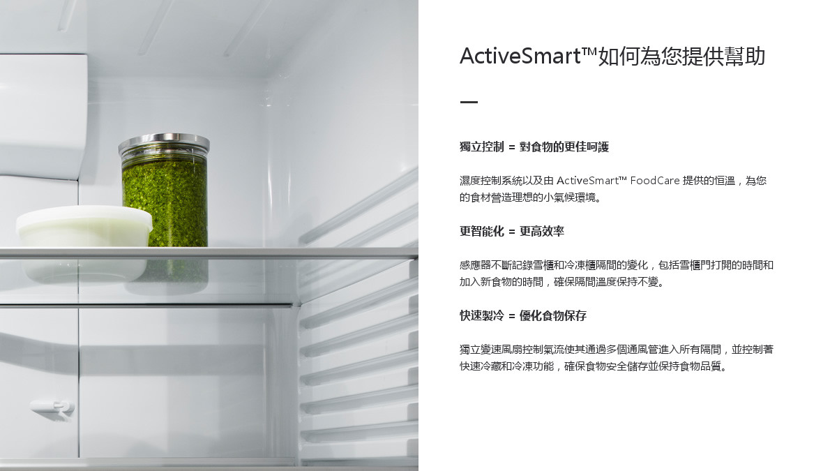 What Is Activesmart 2